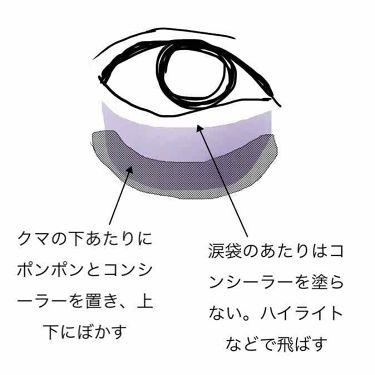 スポッツカバー ファウンデイション/SHISEIDO/コンシーラーを使ったクチコミ(3枚目)