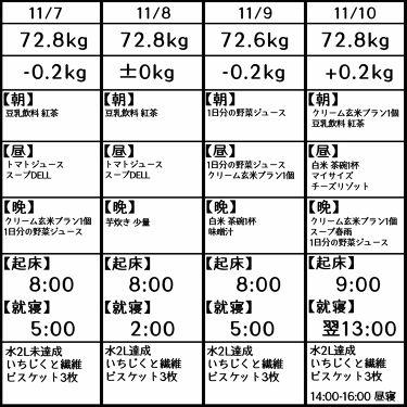 1日分の野菜/伊藤園/ドリンクを使ったクチコミ(2枚目)