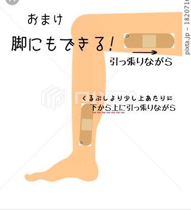 絆創膏/DAISO/その他を使ったクチコミ(3枚目)