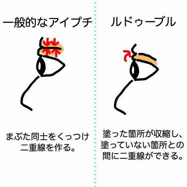 大人のルドゥーブル/ルドゥーブル/二重まぶた用アイテムを使ったクチコミ(2枚目)