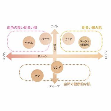 エニークッション オールデイパーフェクト/ETUDE HOUSE/その他ファンデーションを使ったクチコミ(3枚目)