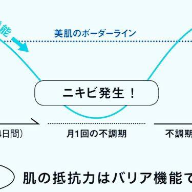 薬用 クリアトライアルセット M(しっとりタイプ)/ORBIS/トライアルキットを使ったクチコミ(2枚目)