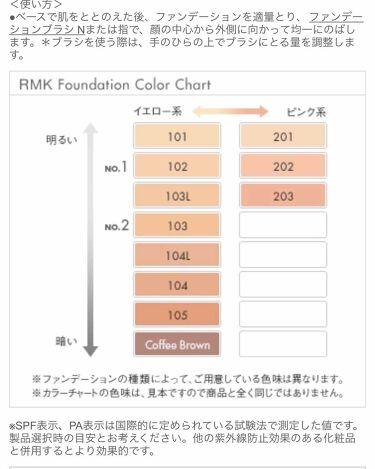 ジェルクリーミィファンデーション/RMK/クリーム・エマルジョンファンデーションを使ったクチコミ(2枚目)