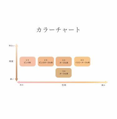 UV リキッド ファンデーション/ちふれ/リキッドファンデーションを使ったクチコミ(3枚目)