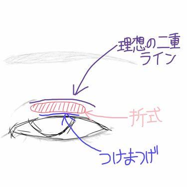 オリシキ アイリッドスキンフィルム/D-UP/二重まぶた用アイテムを使ったクチコミ(2枚目)