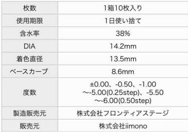 ハニードロップス/カラーコンタクト/その他を使ったクチコミ(3枚目)