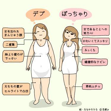 あおい on LIPS 「なかなか痩せない外ではさすがに暑いから歩けないし痩せたいいいダ..」(1枚目)