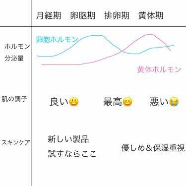 平野 on LIPS 「ニキビ撲滅プロジェクトこんにちは🙋GWいかがお過ごしですか?平..」(2枚目)