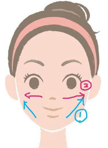 おうちdeエステ 肌をなめらかにする マッサージ洗顔ジェル/ビオレ/その他洗顔料を使ったクチコミ(2枚目)