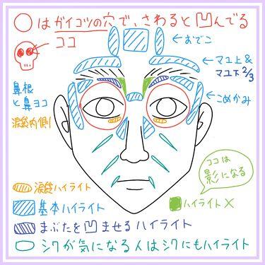 ニベアサン ウォータージェル SPF50/ニベア/日焼け止め(ボディ用)を使ったクチコミ(3枚目)