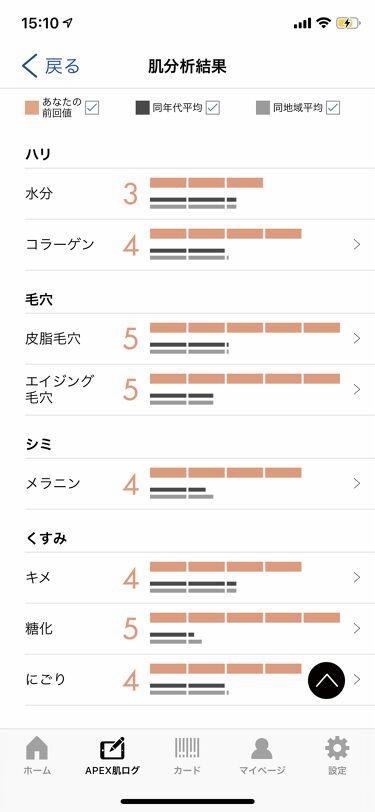 デザイニングキット/APEX/その他スキンケアを使ったクチコミ(3枚目)