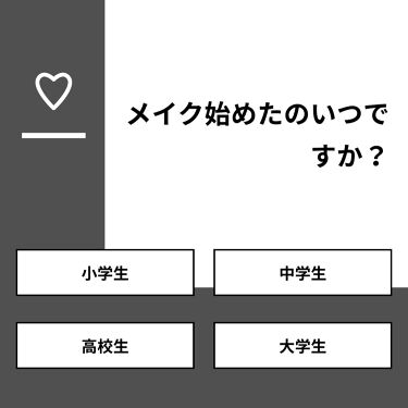 優芽໒꒱ Lips卒業 on LIPS 「【質問】メイク始めたのいつですか?【回答】・小学生:14.8%..」(1枚目)