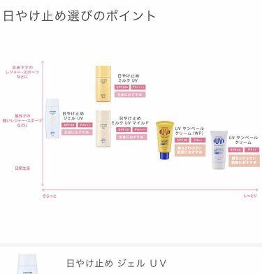日やけ止め ミルク UV マイルド/ちふれ/日焼け止め(ボディ用)を使ったクチコミ(4枚目)
