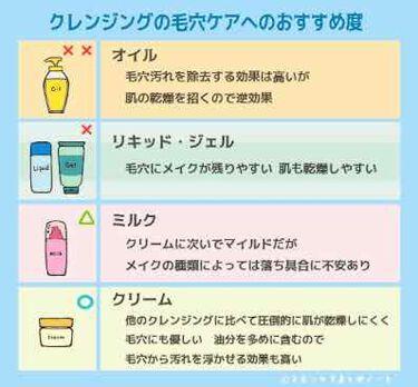 餅粉さんの「D.U.O.ザ クレンジングバーム ホワイト<その他クレンジング>」を含むクチコミ