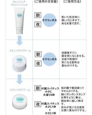 スキンバリアバーム/TSUDA SETSUKO/化粧下地を使ったクチコミ(2枚目)