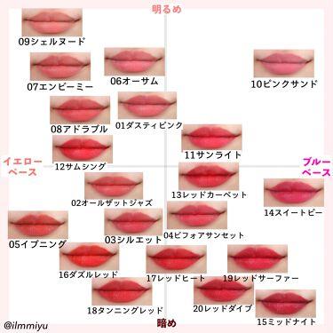 ゼロマットリップスティック/rom&nd/口紅を使ったクチコミ(6枚目)