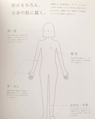 オルビス ディフェンセラ/ORBIS/美肌サプリメントを使ったクチコミ(4枚目)