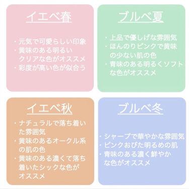 ZOZOGLASS/ZOZOTOWN/その他を使ったクチコミ(3枚目)