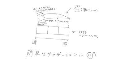 デザイニングアイブロウN/KATE/パウダーアイブロウを使ったクチコミ(2枚目)