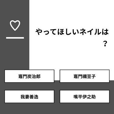 りと on LIPS 「【質問】やってほしいネイルは?【回答】・竈門炭治郎:0.0%・..」(1枚目)