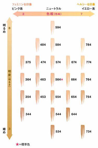 アンリミテッド グロー フルイド/shu uemura/リキッドファンデーションを使ったクチコミ(2枚目)