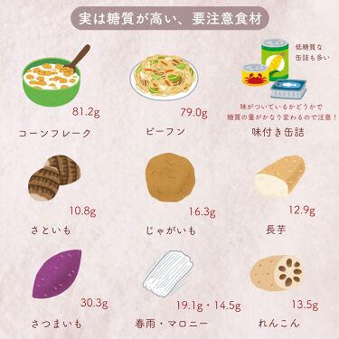 ロカボシリーズ/LAWSON (ローソン)/食品を使ったクチコミ(4枚目)