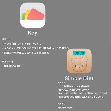 taeyun((気まぐれ投稿 on LIPS 「taeyunです!!今回はダイエットや体調管理におすすめのアプ..」(4枚目)