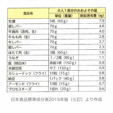 Ⅲ フェイスローション R/NOV/化粧水を使ったクチコミ(2枚目)