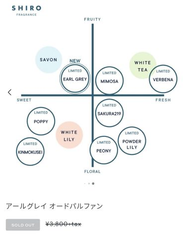 アールグレイ オードパルファン/SHIRO/香水(レディース)を使ったクチコミ(3枚目)