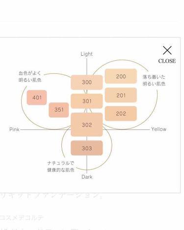 ザ リキッドファンデーション/COSME  DECORTE/リキッドファンデーションを使ったクチコミ(2枚目)