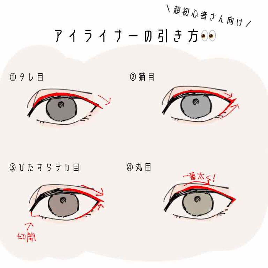眼線線條畫法分類