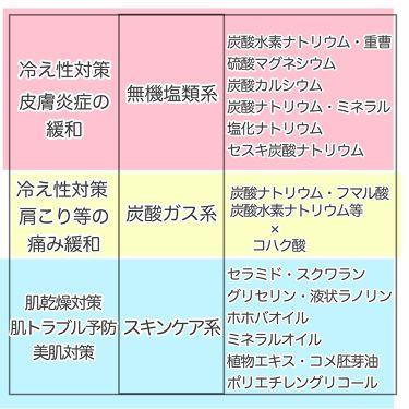 薬用入浴剤・ミルクの香り/無印良品/入浴剤を使ったクチコミ(3枚目)