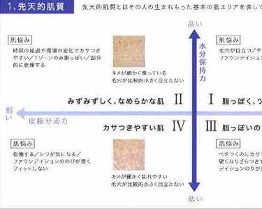 クレンジング マリンケイク/IPSA/洗顔石鹸を使ったクチコミ(4枚目)