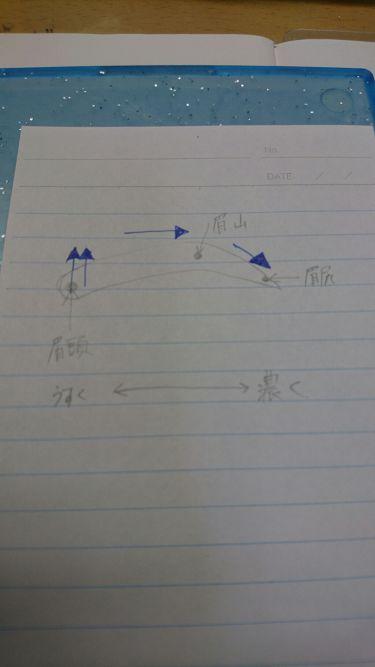デザイニングアイブロウ3D/KATE/パウダーアイブロウを使ったクチコミ(3枚目)