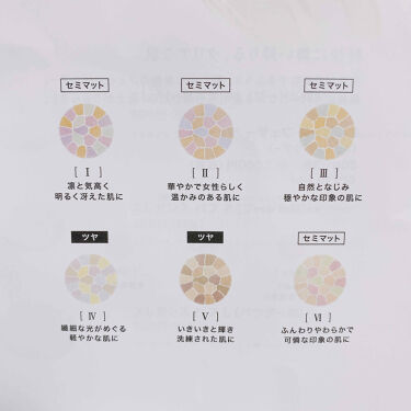 ラ プードル オートニュアンス/Elégance/プレストパウダーを使ったクチコミ(4枚目)