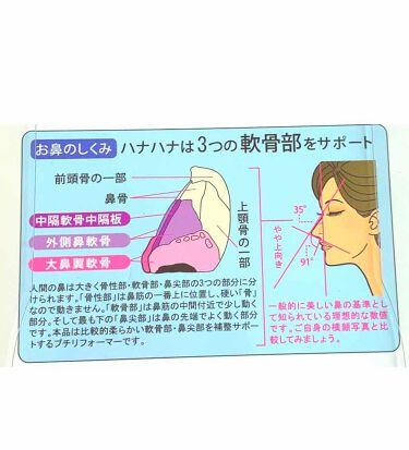 お鼻リフォーマー ハナハナ/グッズマン/その他グッズを使ったクチコミ(2枚目)