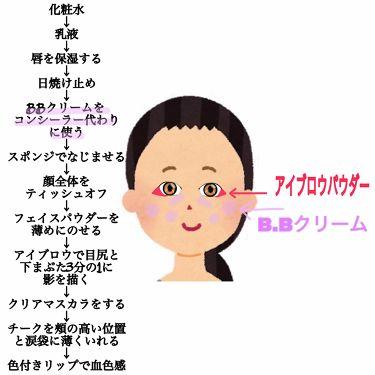 リップケア クリーム/Curel/リップケア・リップクリームを使ったクチコミ(3枚目)