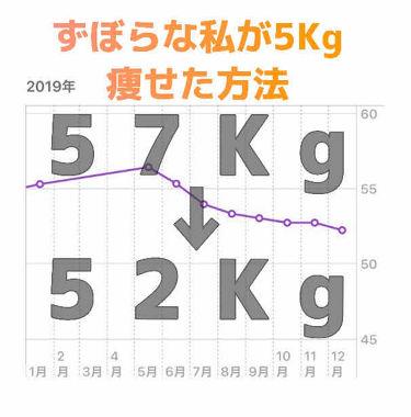 me on LIPS 「身長161㎝、過去最高体重57Kgの私がストレスなく、ほぼ食事..」(1枚目)