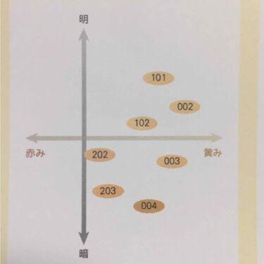 エクストラ リッチ クリーム ファンデーション/SUQQU/クリーム・エマルジョンファンデーションを使ったクチコミのサムネイル(4枚目)