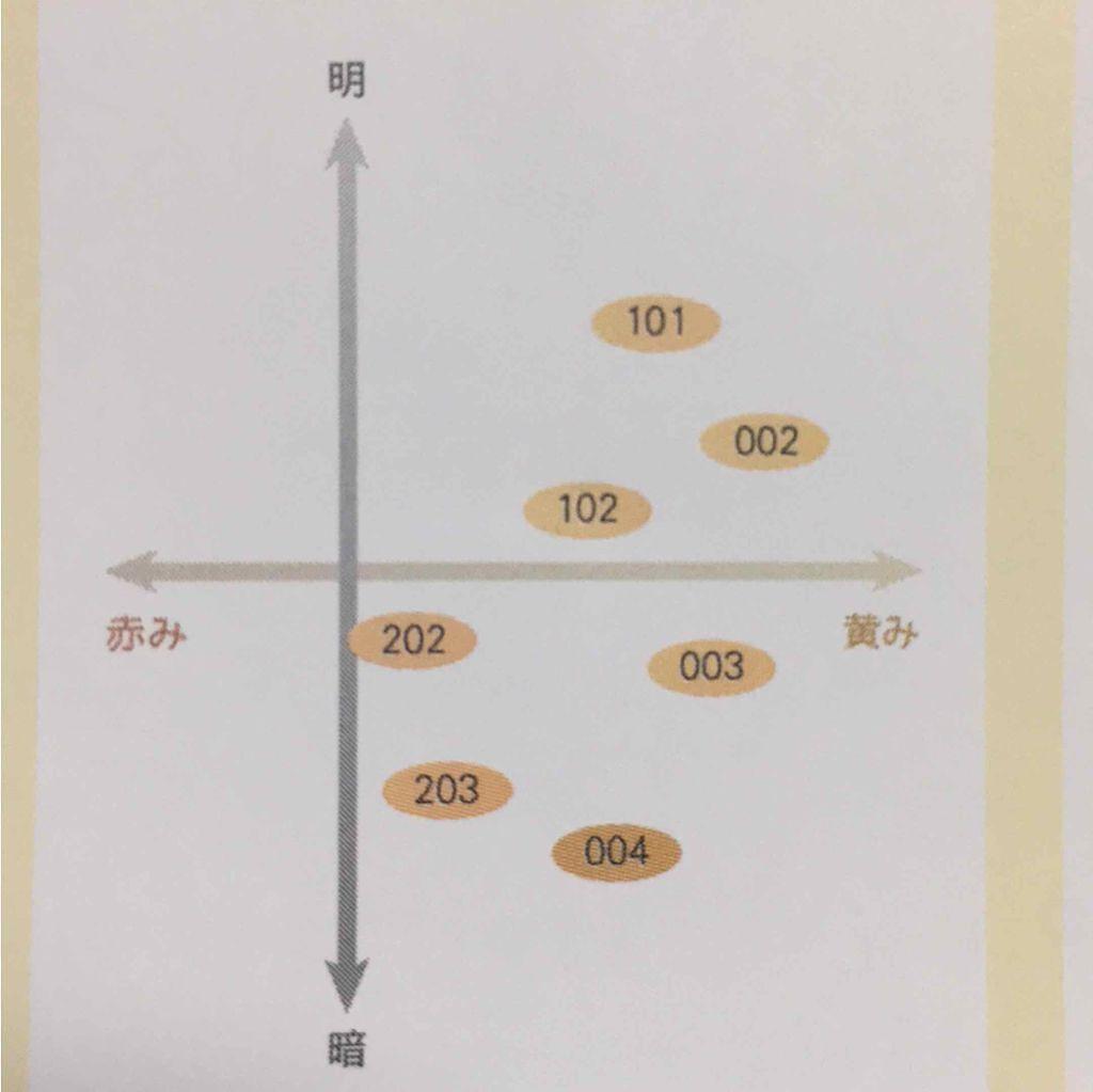 エクストラ リッチ クリーム ファンデーション/SUQQU/クリーム・エマルジョンファンデーションを使ったクチコミ(4枚目)