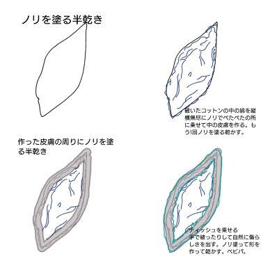 アイラッシュフィクサーEX 552/D-UP/その他化粧小物を使ったクチコミ(2枚目)