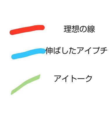 【画像付きクチコミ】こんにちは!みゆーです!(私語失礼します)画質悪くてすみませんm(*__)m今回は一重の私の癖つけ方法について語りますちなみに私は1発で好みの線にする派です!線が増えると消すの大変そうなので💧使うもの・DAISOのび〜るアイテープ絆創...
