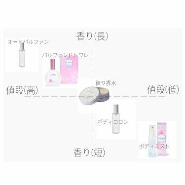 ボディコロン サボン/shiro (シロ)/ボディローション・ミルクを使ったクチコミ(3枚目)