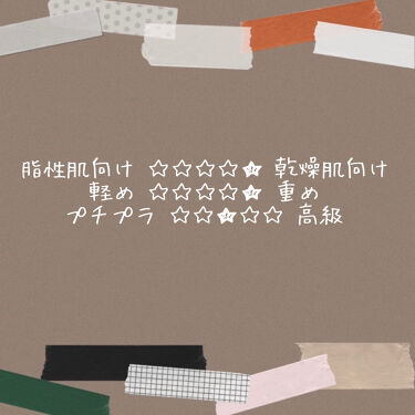 Qoo10 福袋/Qoo10/メイクアップキットを使ったクチコミ(4枚目)