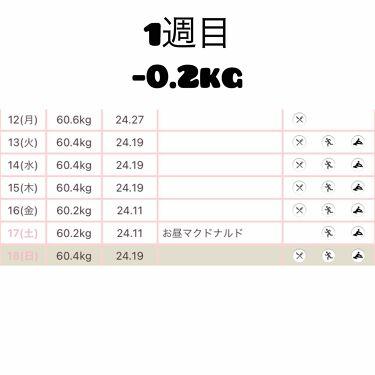 【画像付きクチコミ】去年糖質制限ダイエットに成功し、最終的に3ヶ月で-8kg!!を達成したのに、そのあと油断してリバウンド。そこからもういいや!となり、ぶくぶく太り遂に60kg達成、、、悲しいことこの上なし。前回の問題点⚠️食事制限のみのダイエット   ...