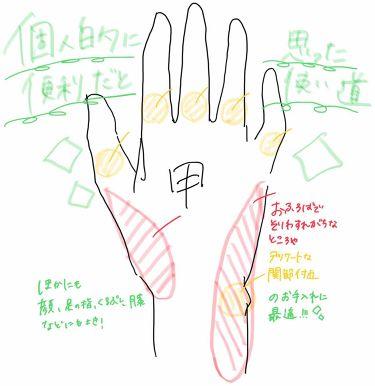 bi-hada/貝印カミソリ/脱毛・除毛を使ったクチコミ(2枚目)
