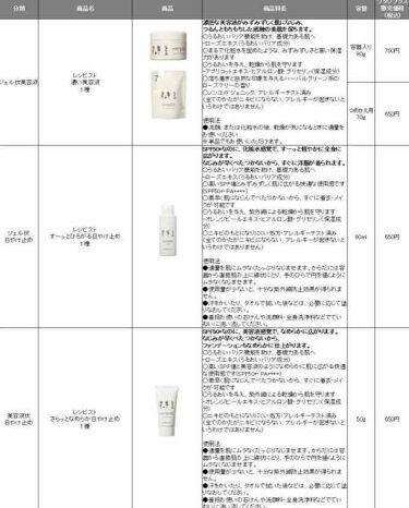 しっかりうるおう化粧水(RICH)/レシピスト/化粧水を使ったクチコミ(3枚目)